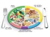 Мини-гостиница F1 - иконка «питание» в Пущино